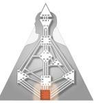Centrul Impulsului (centrul Rădăcină în Human Design)
